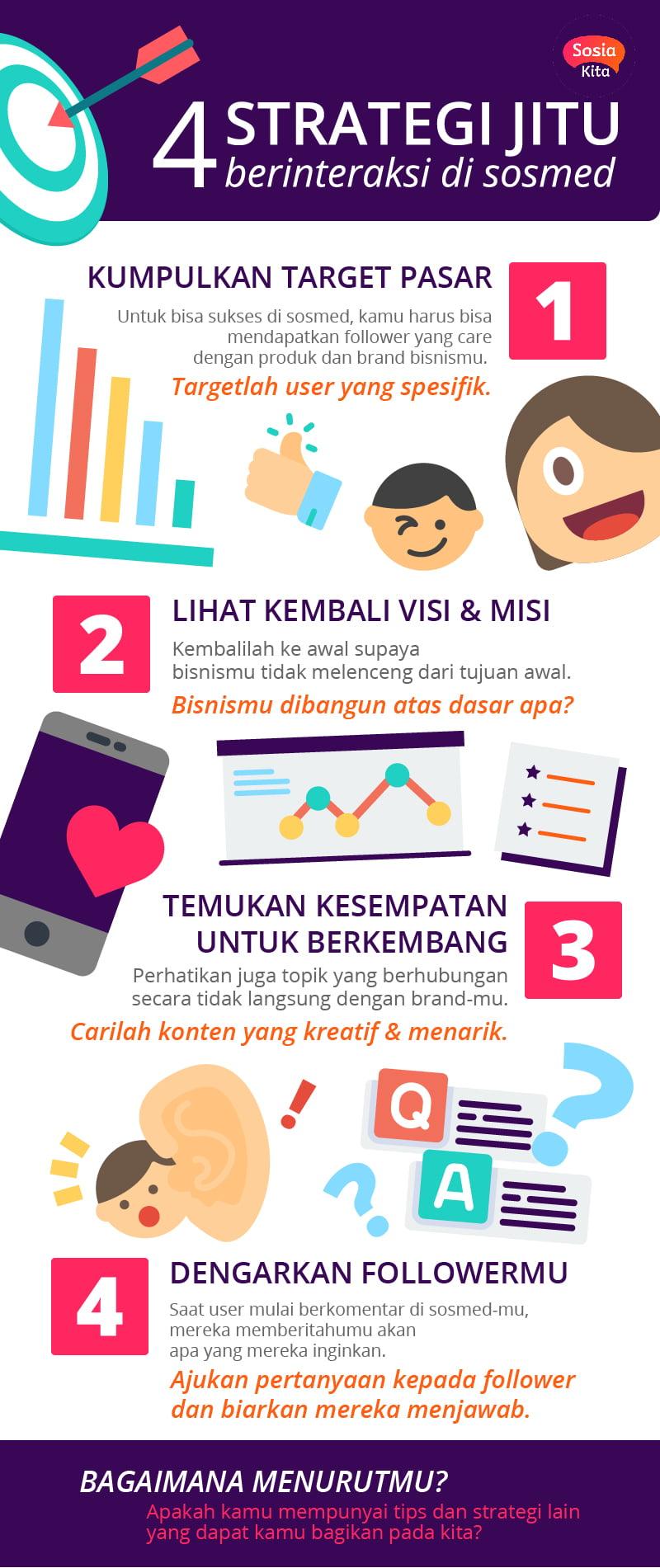Infografik 4 Strategi Jitu Berinteraksi di Sosial Media