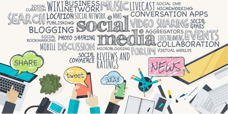 Cara Menjadikan Social Media Sebagai Lahan Bisnis