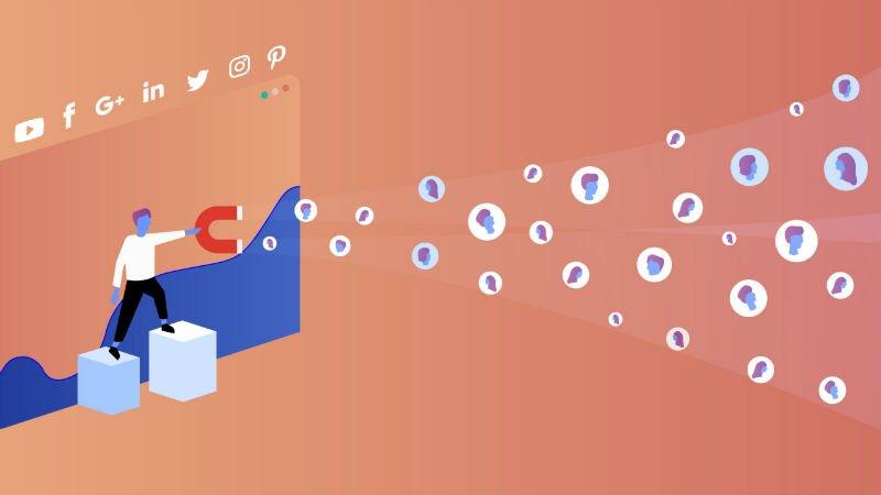 Rahasia Sukses Internet Marketing Di Tahun 2020